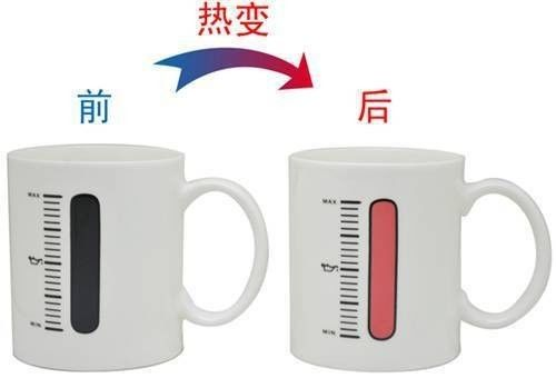 thermometer chage colour/ color changing ceramic mug for sale